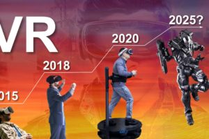 The Evolution of Virtual Reality by 2025