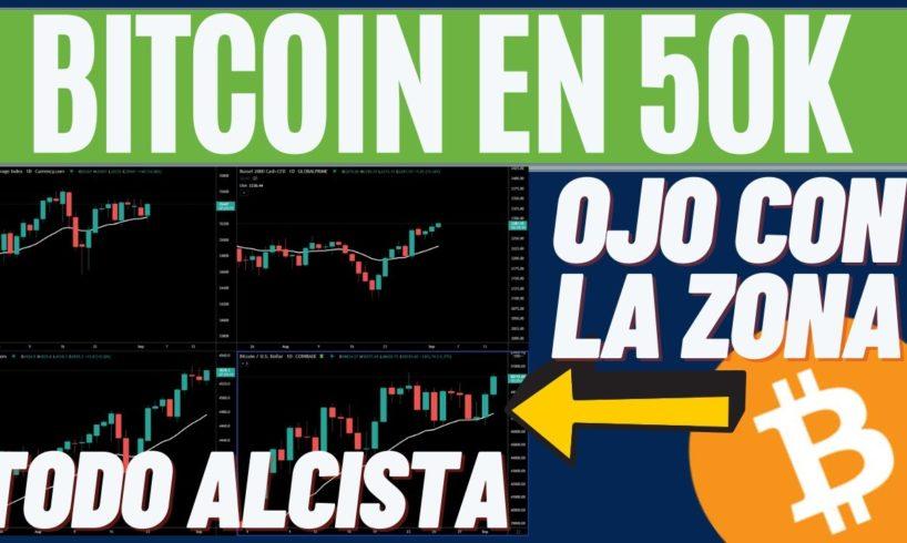BITCOIN Y ACCIONES MUY ALCISTA  OJO CON LA ZONA DE  RESISTENCIA 9/2/2021