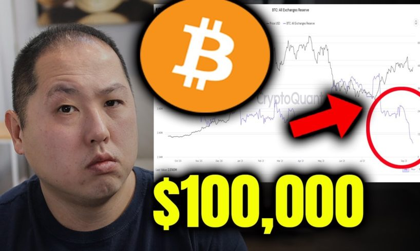 REAL REASON WHY BITCOIN IS ABOUT TO HEAD TO $100,000