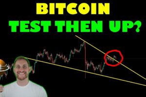 BITCOIN TESTING RESISTANCE THEN UP?