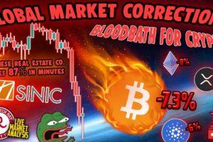 Bitcoin Live : BTC DUMP, Crypto Crash, Stocks Major Sell off, China Real-Estate
