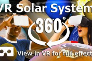 360 Video - VR Solar System Space video for Virtual Reality - 4K