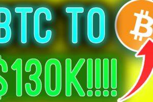 [LIVE] BITCOIN RECOVERY TO. $70,000??????!!!!!!!!! BITCOIN PRICE ANALYSIS PREDICTION