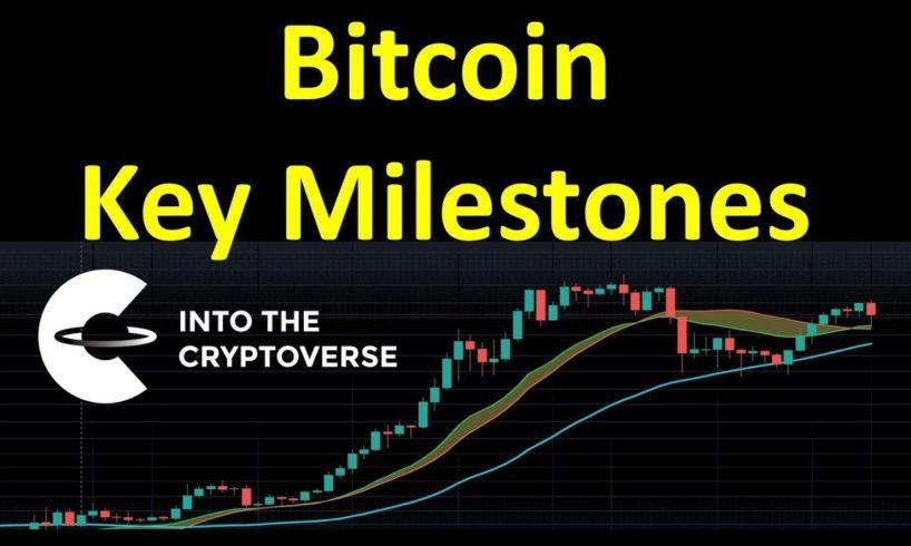 Bitcoin: Key Milestones