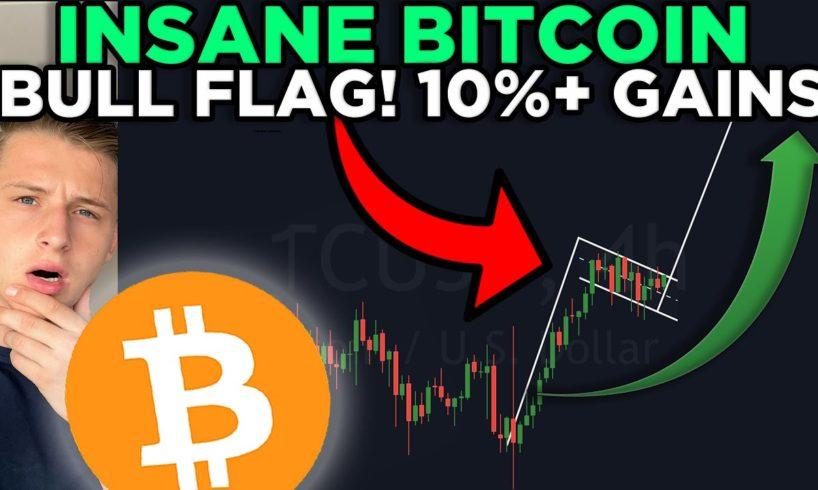 INSANE BITCOIN BULL FLAG!!! 10%+ TRADING OPPORTUNITY!!!!