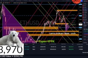 Live Bitcoin Trading 24/7  * Let's resume the down move *