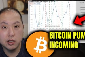 THE DRIVING FORCE BEHIND BITCOIN | INCOMING PUMP COMING
