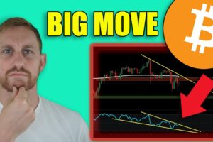 BITCOIN SIDEWAYS, BUT BIG MOVE IS COMING