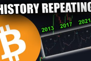 THIS BITCOIN CHART WILL BLOW YOUR MIND! [History Is Repeating...]