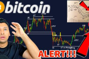 BITCOIN ALERT!!!!! DON'T BE FOOLED!!!!! HUGE PRICE MOVE COMING!!!!!