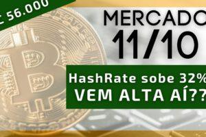 HashRate da rede Bitcoin sobe 32% em dois dias! Bitcoin em 56.000 USD