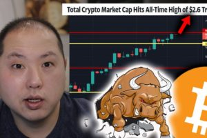 NEW ALL TIME HIGH FOR CRYPTO MARKET - BITCOIN IS NEXT